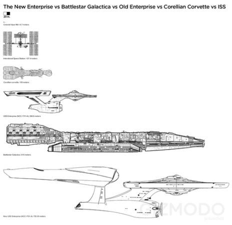 Taille comparée des vaisseaux dans star trek Shipcompare