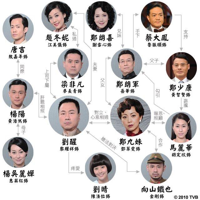 [2010 - HK] Nghĩa Hải Hào Tình - Page 3 000001530937_1286939291