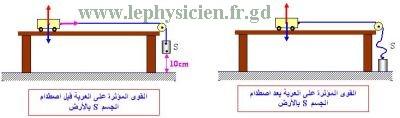 دروس  ميدان الظواهر الميكانكية 29