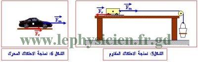 دروس  ميدان الظواهر الميكانكية 35