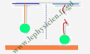 دروس  ميدان الظواهر الميكانكية Poid27