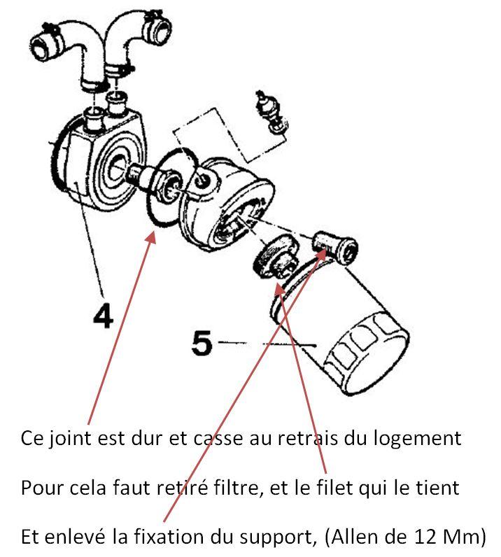 Filtre a huile Piece qui tourne Pas à Gauche ou pas  Filtre-et-son-support-4586bd5