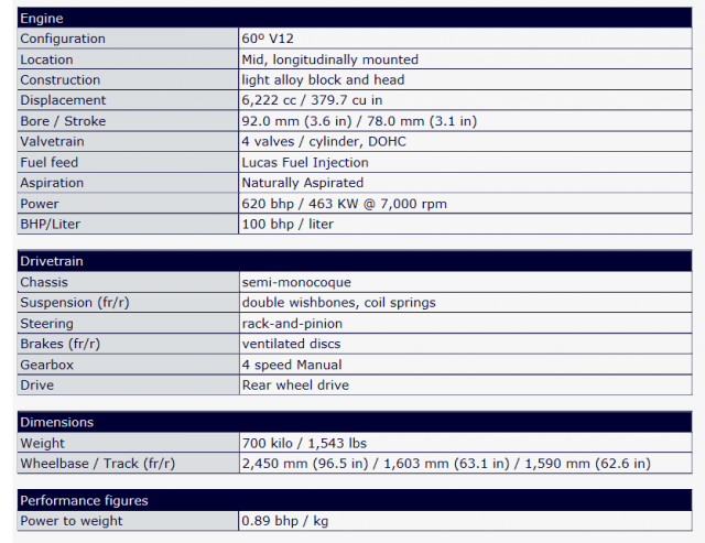 FERRARI 612  CAN AM Capture-sp-cifications-4c763ca