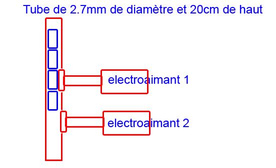 Question sur un problème mécanique Shema1-53cef78