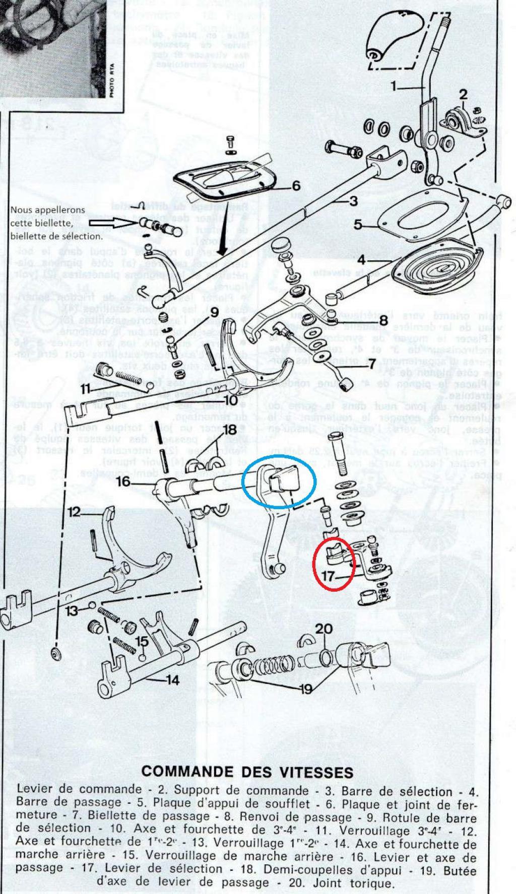 Panne de vitesses  Rta-samba-55e73cb