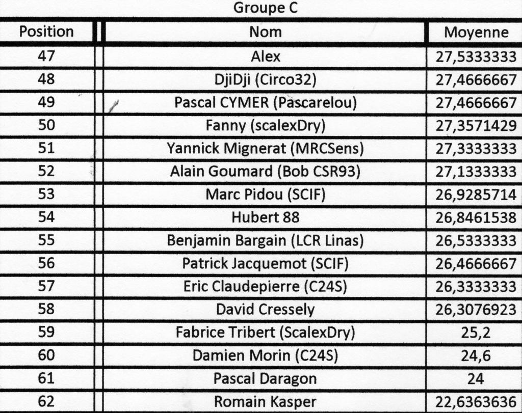 les 20 ans du Davic Groupe-c002-5359cb9