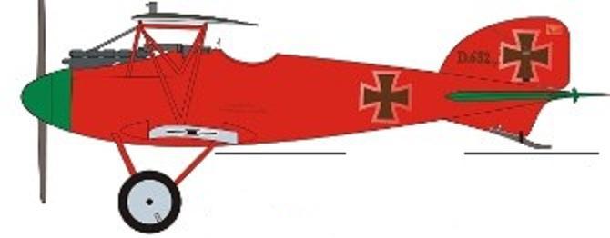 Bloody april  Albatros-d.iii--kurt-wolff-215654c