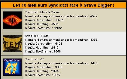 Ere 2 - Grave Digger - Cycle Hivernal Vainqu10-6207ad