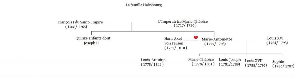 Arbres généalogiques des personnages de Lady Oscar Famille-habsbourg-3ad5a48