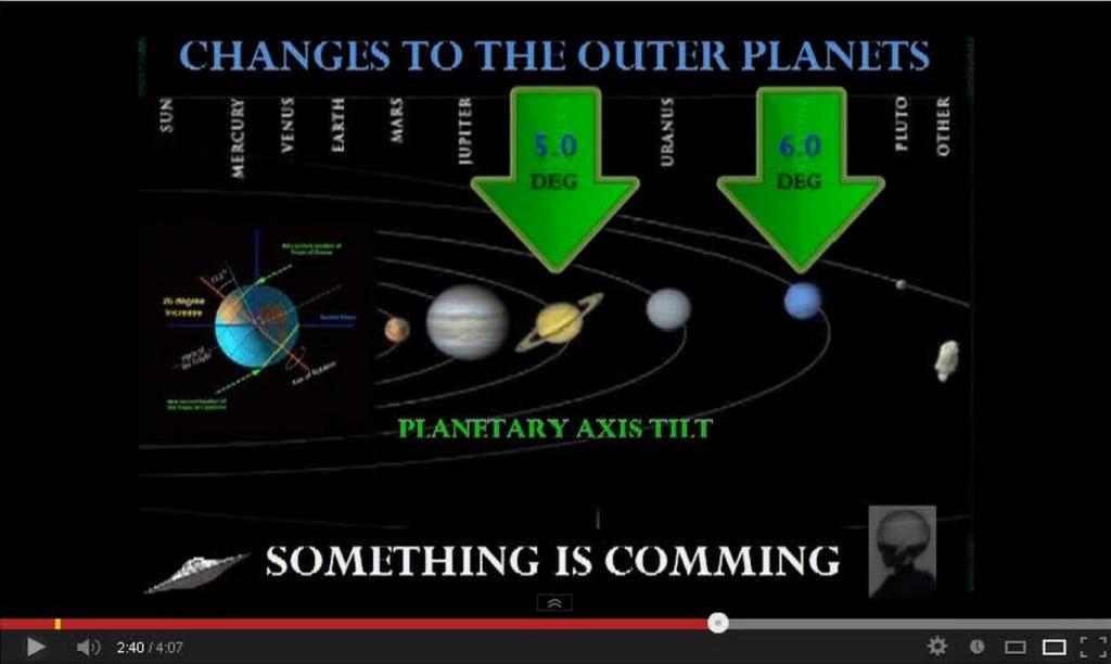 réchauffement de la planète. Changes09-413b743