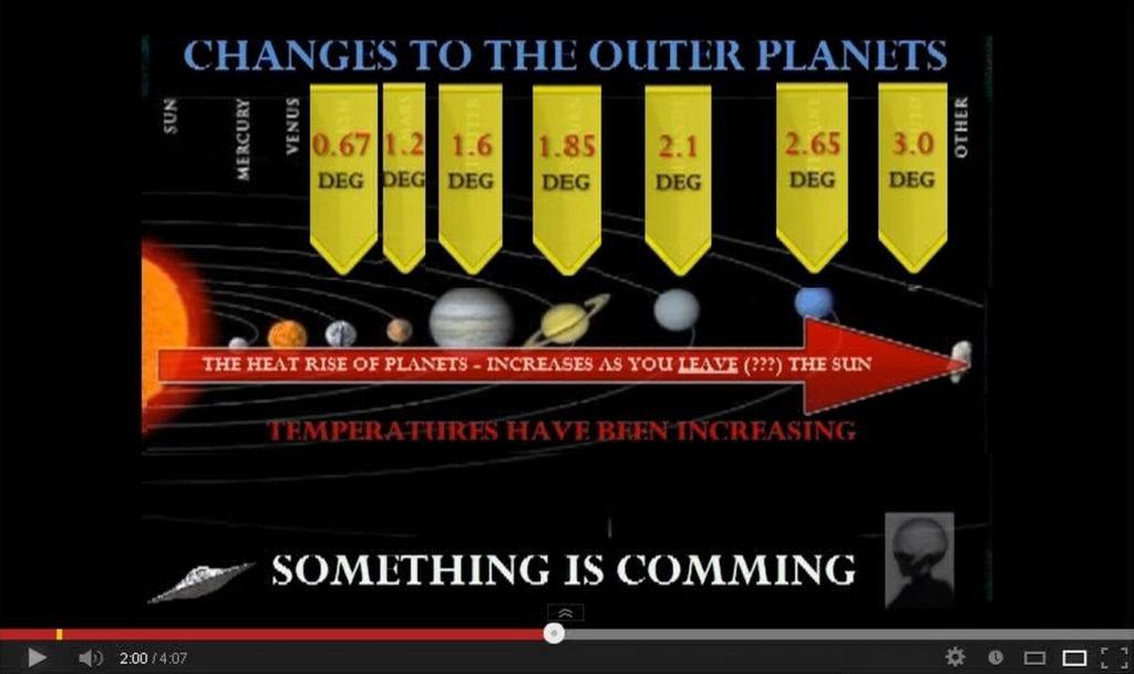 réchauffement de la planète. Changes01-41392f1