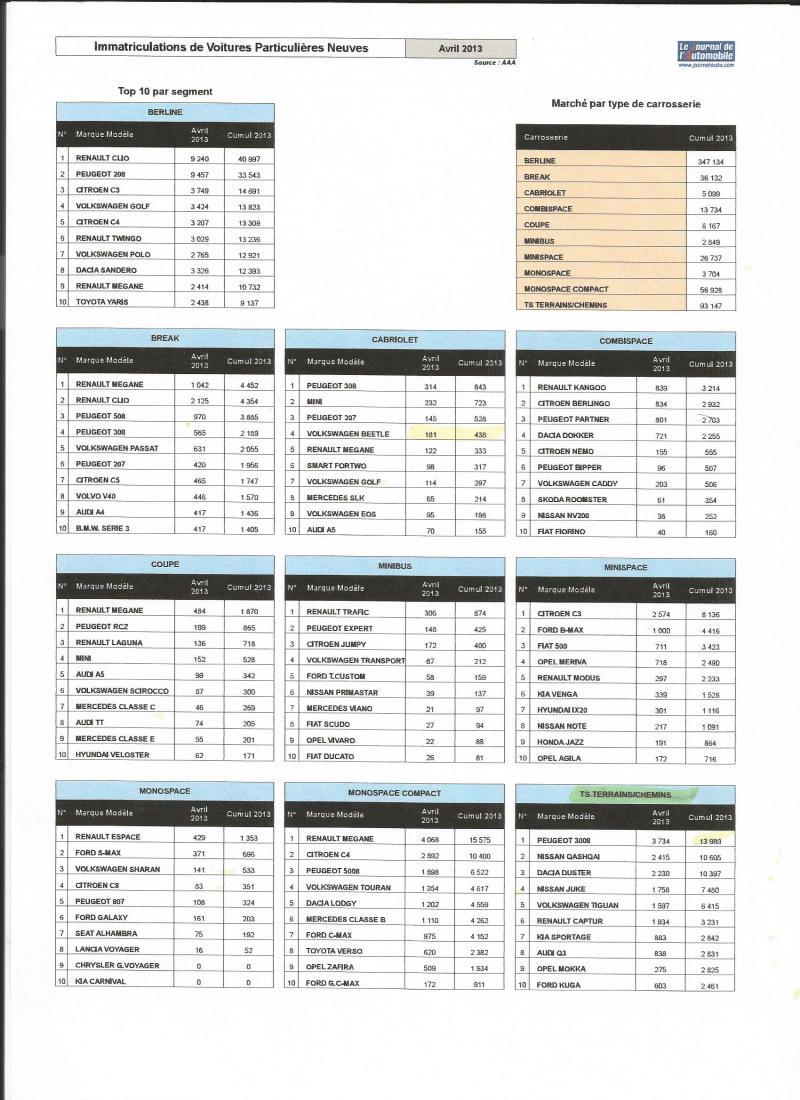 [VENTE] Les chiffres / MAJ Graphiques page 40 - Page 23 Image-3--3e6da7f