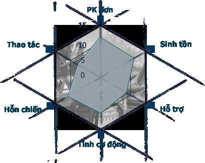 Tổng quan về Phái Thiên Vương (Hệ Thống Kỹ Năng) Thien-vuong-chuy