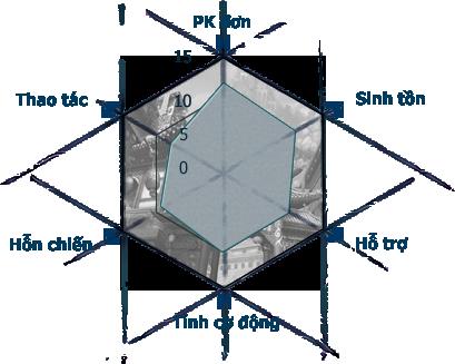 Tổng quan về Phái Thiên Vương (Hệ Thống Kỹ Năng) Thien-vuong-thuong