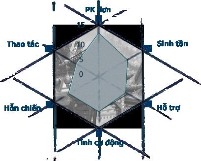 Tổng quan về Phái Thúy Yên (Hệ Thống Kỹ Năng) Thuy-yen-dao