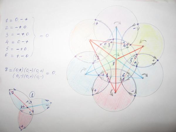 Предположения, гипотезы и догадки - Страница 8 18364354_