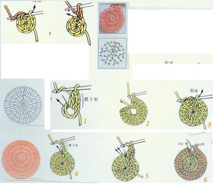 Условные обозначения и как вязать по японским журналам 50951852_p21