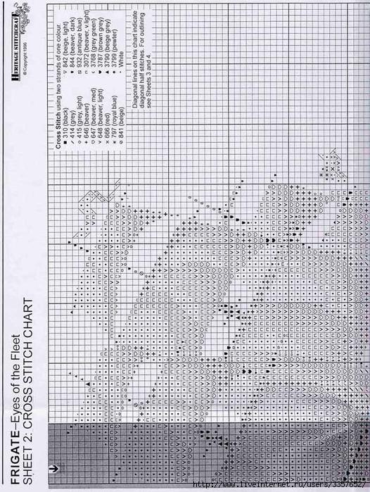 Много..... 54000744_CFG289_Frigate_chart3