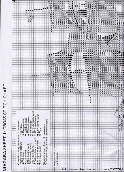 Много..... 54002076_CTS245_Tall_Ship_Niagara_chart1