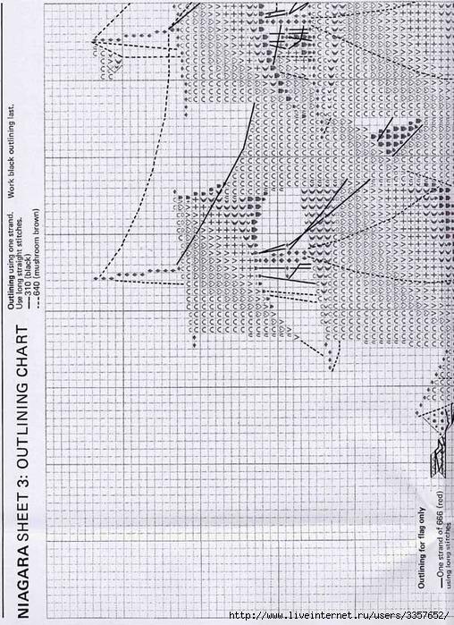 Много..... 54002257_CTS245_Tall_Ship_Niagara_chart5