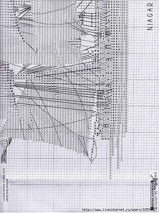 Много..... 54002361_CTS245_Tall_Ship_Niagara_chart6
