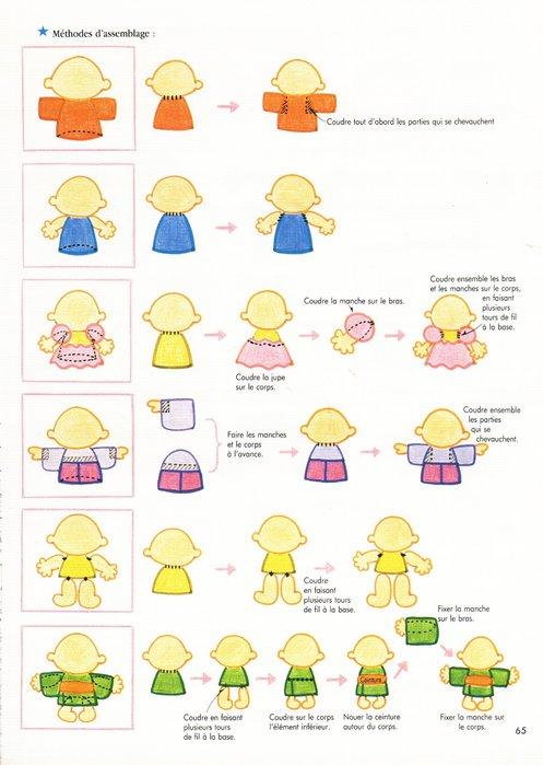 Крошечные куколки. Книга с выкройками 62125489_72