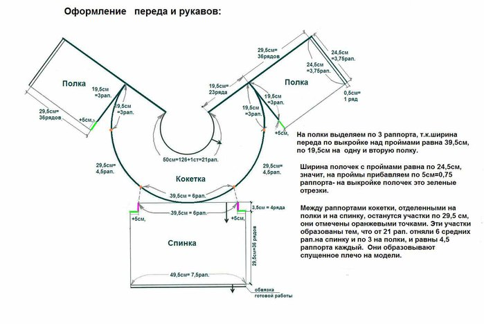 Как правильно произвести расчеты для того, чтобы выполнить модель с круглой кокеткой. 72165641_35