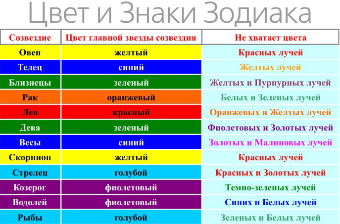 Все о выборе цвета в одежде. 98953452_3518263_cvetgor_1_