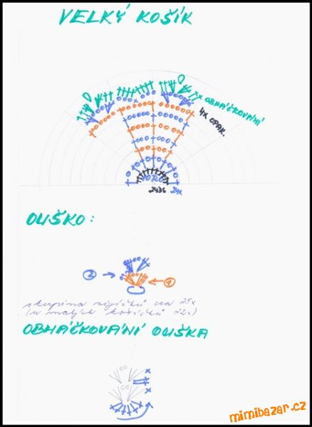 вязаные корзинки для пасхальных яиц (9) (438x600, 27Kb)
