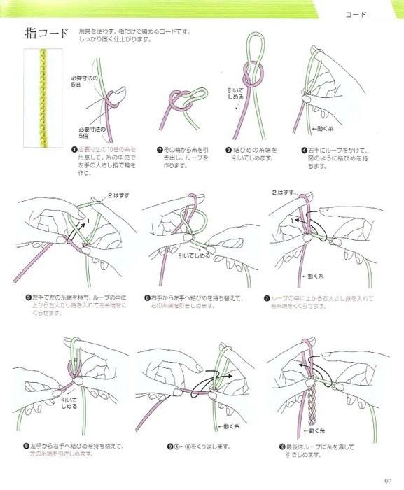 Учебник по вязанию крючком. 1720368_crochet_94