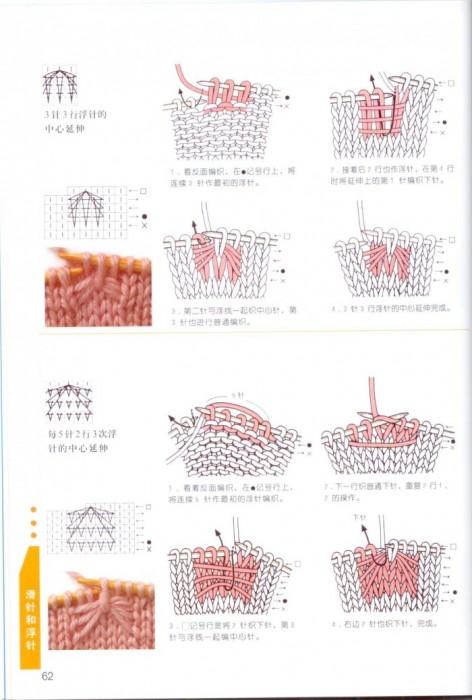 Как читать схемы в японских журналах 2211490_p62