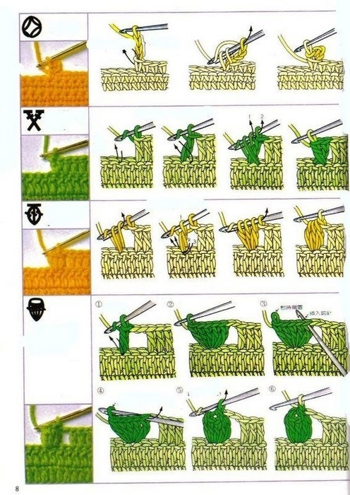 Учебник по вязанию крючком и спицами в картинках 2438890_08