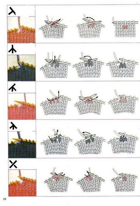 Учебник по вязанию крючком и спицами в картинках 2438910_28