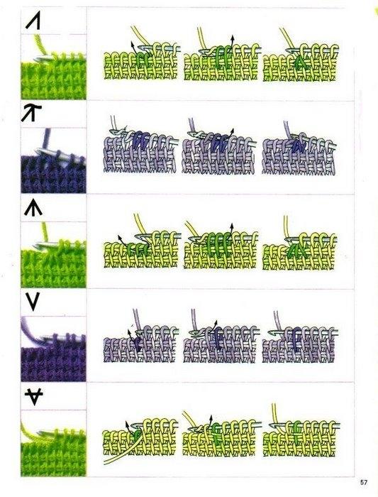 Учебник по вязанию крючком и спицами в картинках 2438936_57