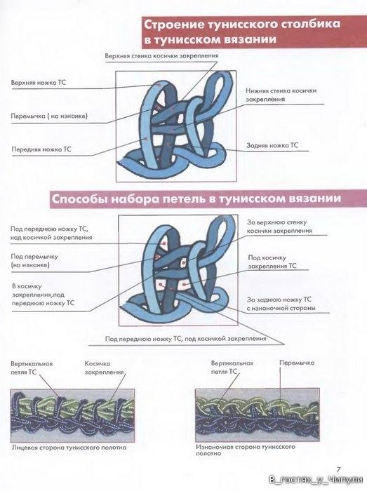 Книга: Тунисское вязание. Техника, узоры, модели. Т.П. Абизяева. 2832360_aa_0006