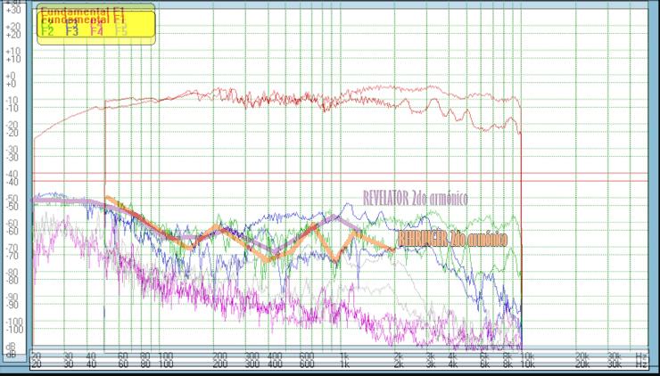 Distorsión armónica total de un altavoz - Página 2 Music-079635