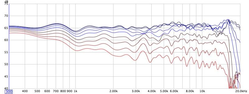 Distorsión armónica total de un altavoz - Página 3 Music-157493