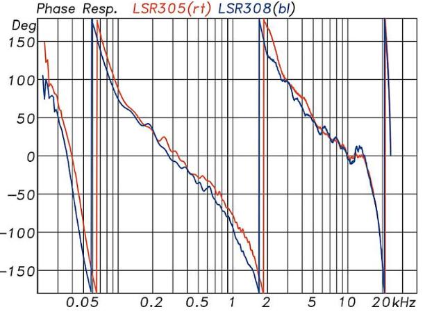 Distorsión armónica total de un altavoz - Página 3 Music-190485