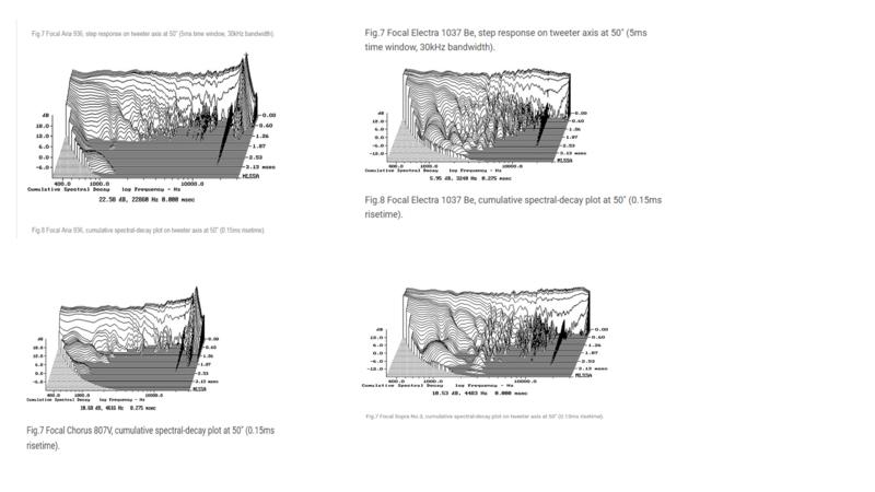 Distorsión armónica total de un altavoz - Página 3 Music-469837