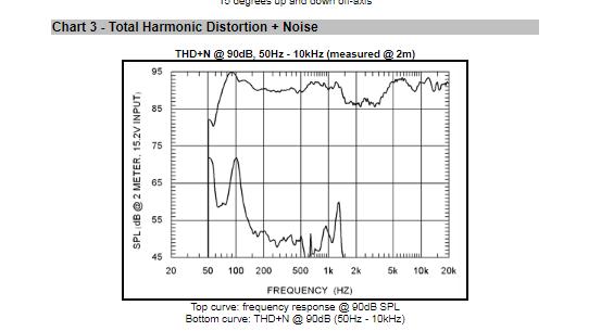Distorsión armónica total de un altavoz - Página 3 Music-485263