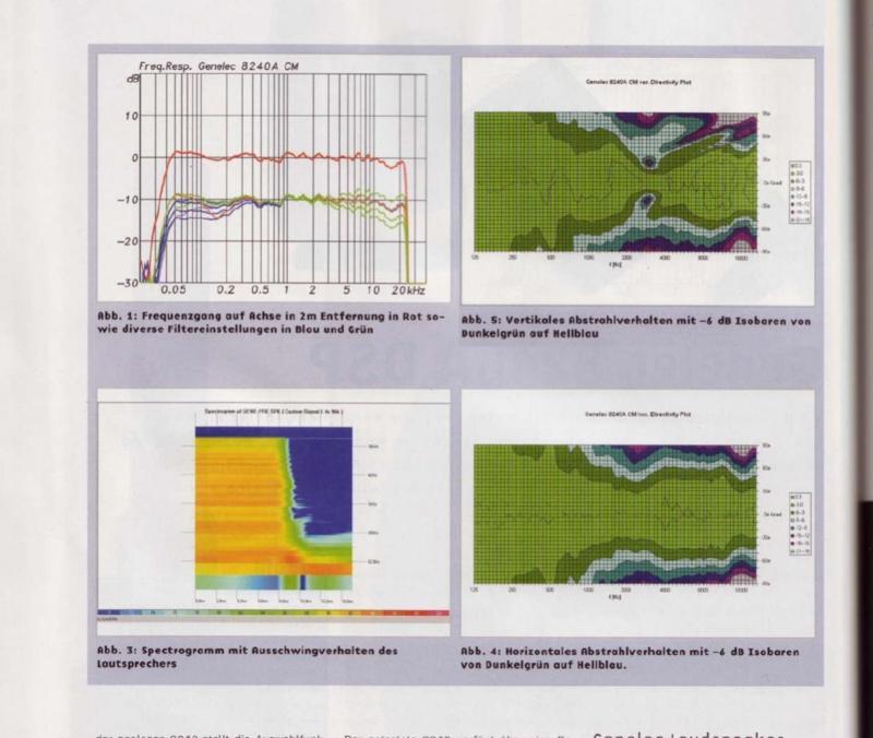 Distorsión armónica total de un altavoz - Página 3 Music-798465