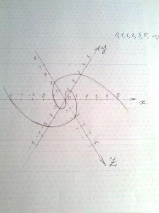 Наши модели и объяснение их понимания 42968658_Izobrazhenie_036
