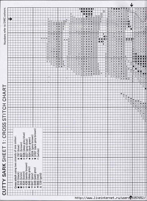 Много..... 54000438_CCS263_Cutty_Sark_chart01