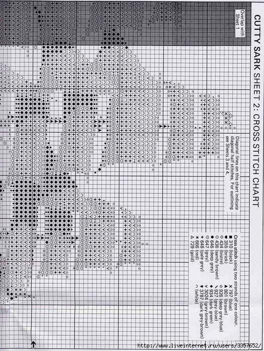 Много..... 54000454_CCS263_Cutty_Sark_chart02