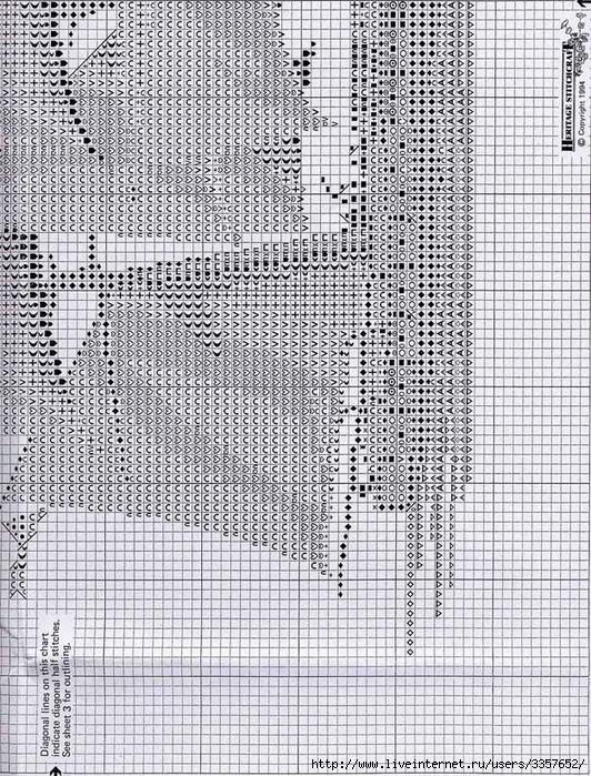 Много..... 54002114_CTS245_Tall_Ship_Niagara_chart2