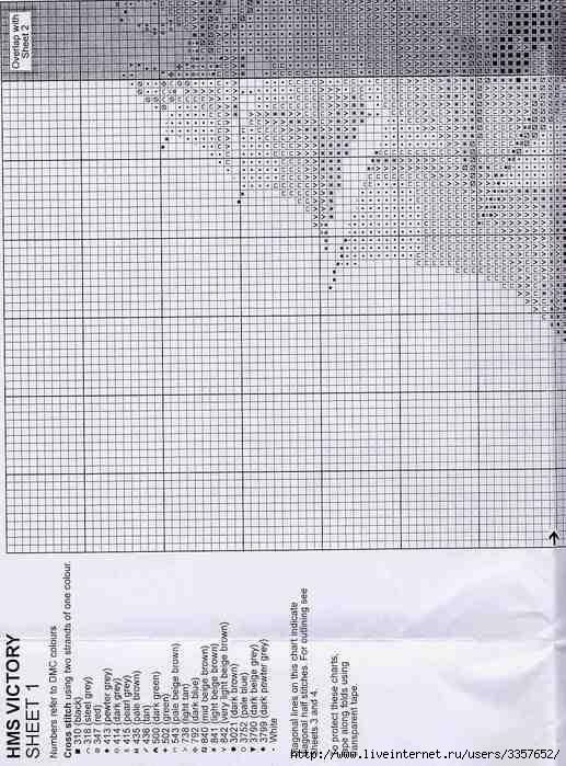 Мастер - классы 54002526_CVY309_HMS_Victory_chart01