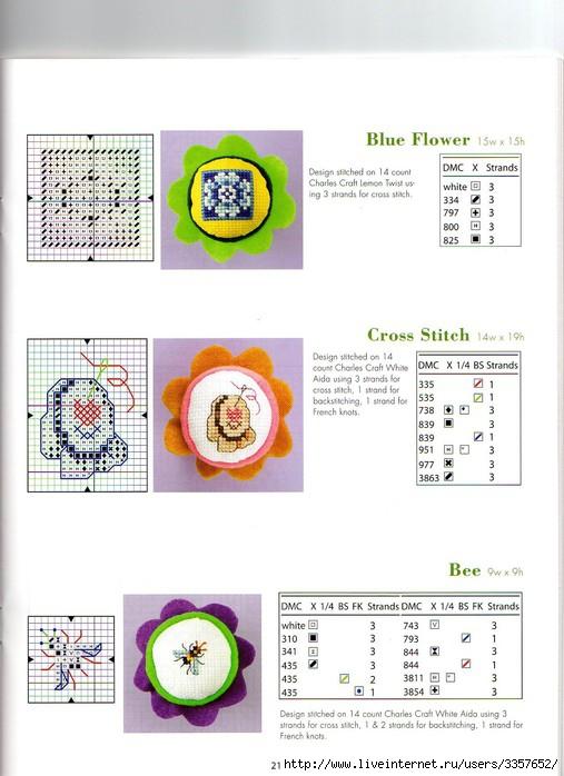 Мастер - классы 55979535_pincushions020