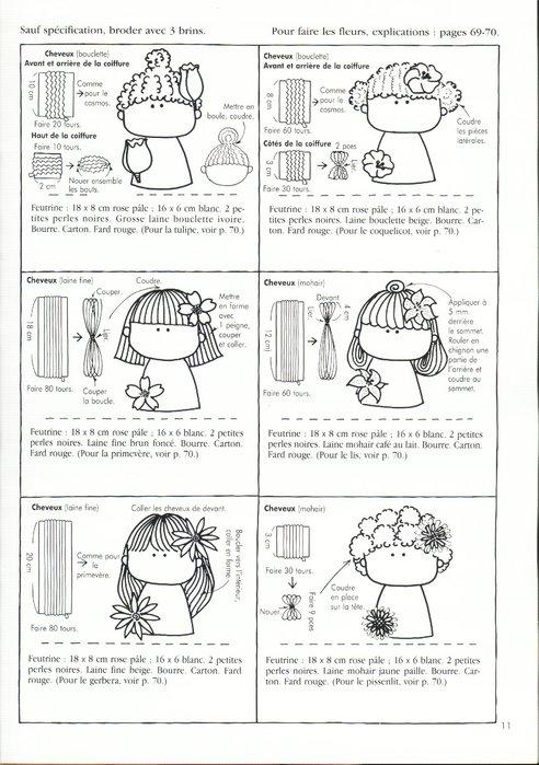 Крошечные куколки. Книга с выкройками 62120127_17