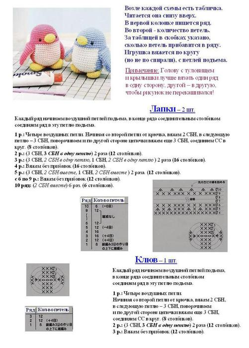 ******* 62867327_1282129875_opisanie_pingvinov_2