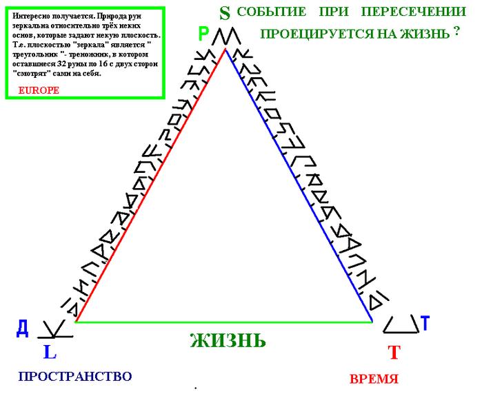 14-26 открытая слоговая(лигатурная) руна ДТ 121932839_5146949_15gfgia